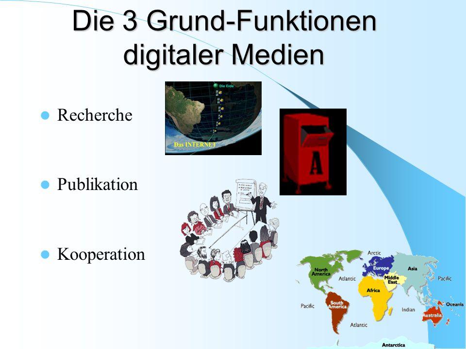 Die 3 Grund-Funktionen digitaler Medien Recherche Publikation Kooperation