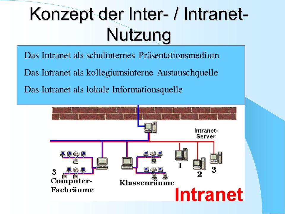 Konzept der Inter- / Intranet- Nutzung Das Intranet als schulinternes Präsentationsmedium Das Intranet als kollegiumsinterne Austauschquelle Das Intra
