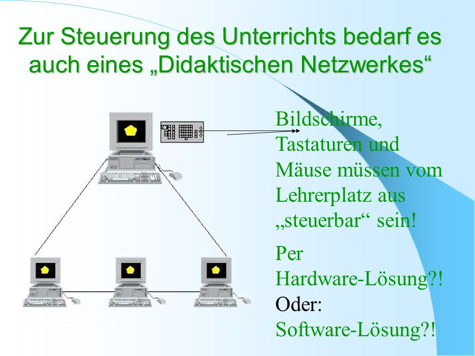 Zur Steuerung des Unterrichts bedarf es auch eines Didaktischen Netzwerkes Bildschirme, Tastaturen und Mäuse müssen vom Lehrerplatz aus steuerbar sein