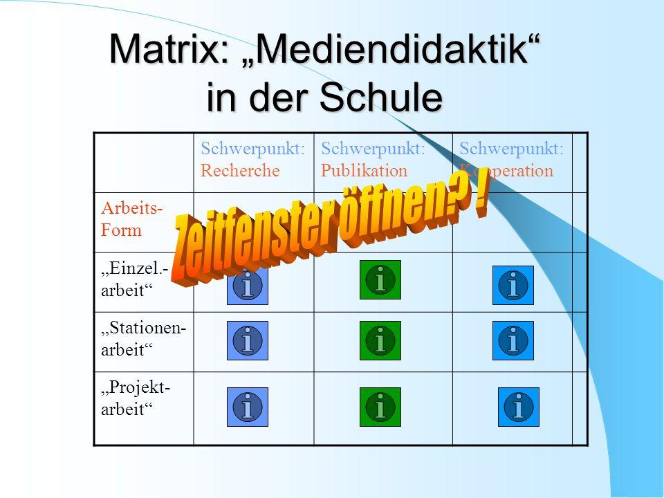 Matrix: Mediendidaktik in der Schule Schwerpunkt: Recherche Schwerpunkt: Publikation Schwerpunkt: Kooperation Arbeits- Form Einzel.- arbeit Stationen-