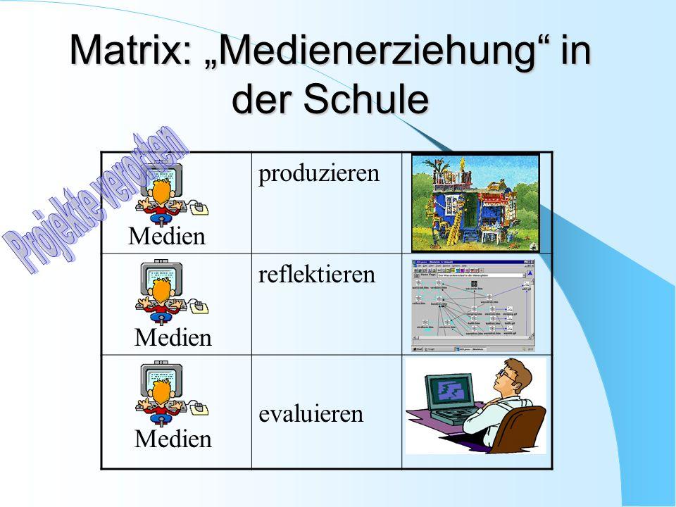 Matrix: Medienerziehung in der Schule Medien produzieren Medien reflektieren Medien evaluieren