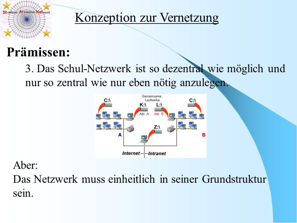 Konzeption zur Vernetzung Prämissen: 3. Das Schul-Netzwerk ist so dezentral wie möglich und nur so zentral wie nur eben nötig anzulegen. Aber: Das Net