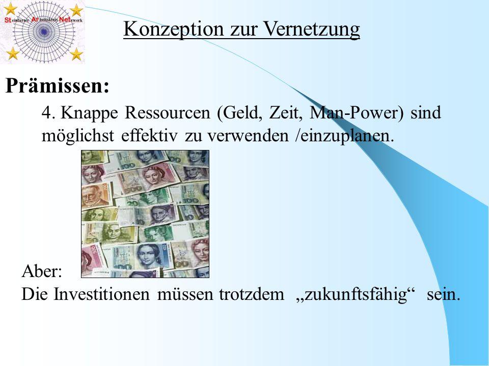 Konzeption zur Vernetzung Prämissen: 4. Knappe Ressourcen (Geld, Zeit, Man-Power) sind möglichst effektiv zu verwenden /einzuplanen. Aber: Die Investi