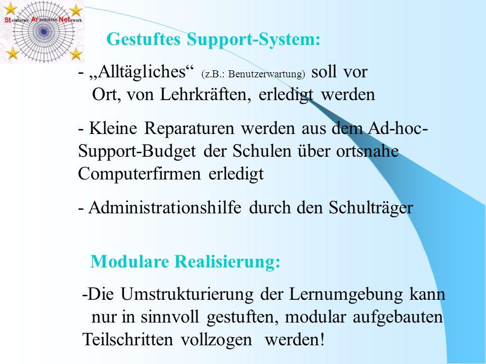 - Alltägliches (z.B.: Benutzerwartung) soll vor Ort, von Lehrkräften, erledigt werden - Kleine Reparaturen werden aus dem Ad-hoc- Support-Budget der S