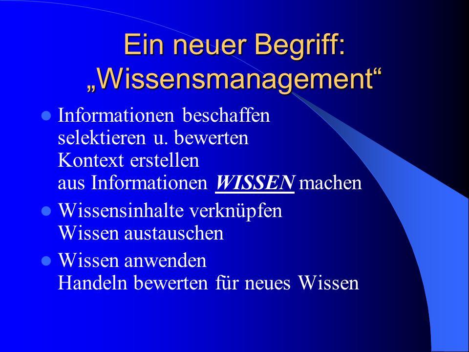 Ein neuer Begriff: Wissensmanagement Informationen beschaffen selektieren u.