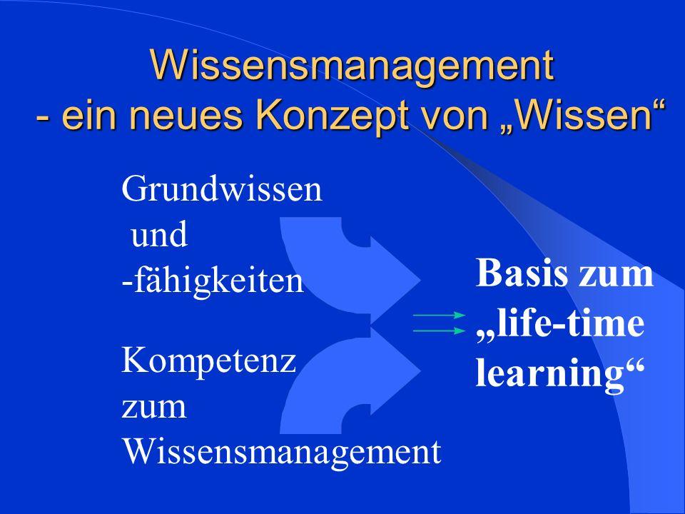 Wissensmanagement - ein neues Konzept von Wissen Grundwissen und -fähigkeiten Kompetenz zum Wissensmanagement Basis zum life-time learning