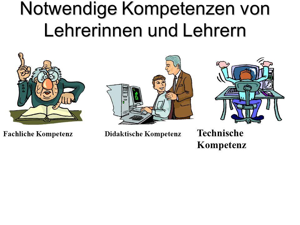 Notwendige Kompetenzen von Lehrerinnen und Lehrern Fachliche KompetenzDidaktische Kompetenz 1.Phase der Ausbildung2.Phase der Ausbildung Technische Kompetenz