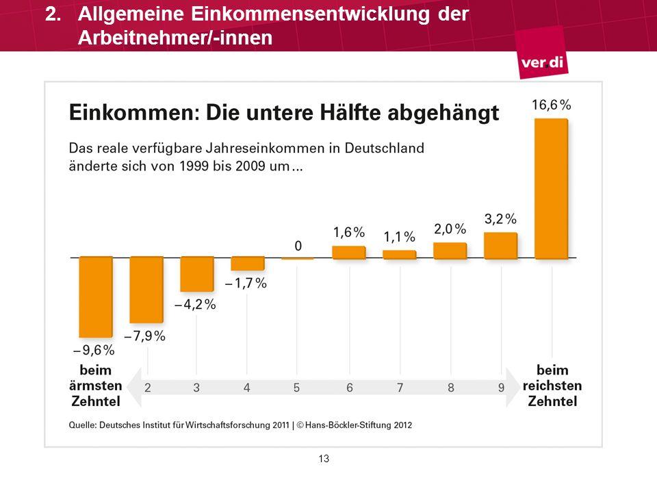 13 2.Allgemeine Einkommensentwicklung der Arbeitnehmer/-innen