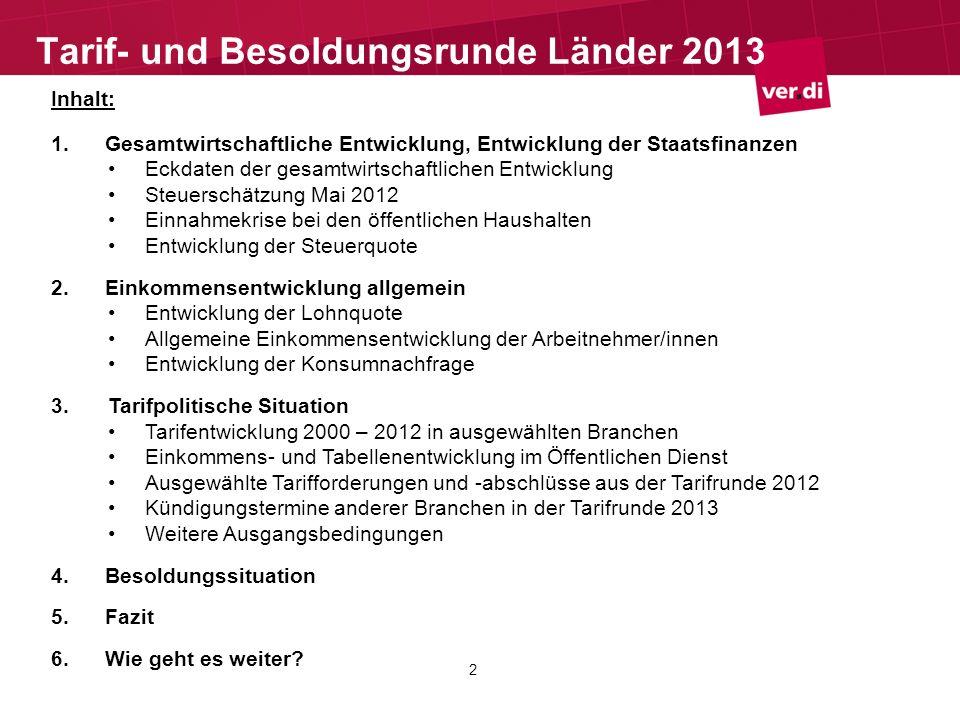 Tarif- und Besoldungsrunde Länder 2013 Inhalt: 1.Gesamtwirtschaftliche Entwicklung, Entwicklung der Staatsfinanzen Eckdaten der gesamtwirtschaftlichen