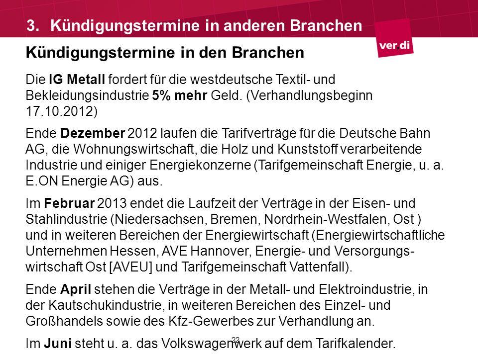 22 Kündigungstermine in den Branchen Die IG Metall fordert für die westdeutsche Textil- und Bekleidungsindustrie 5% mehr Geld. (Verhandlungsbeginn 17.