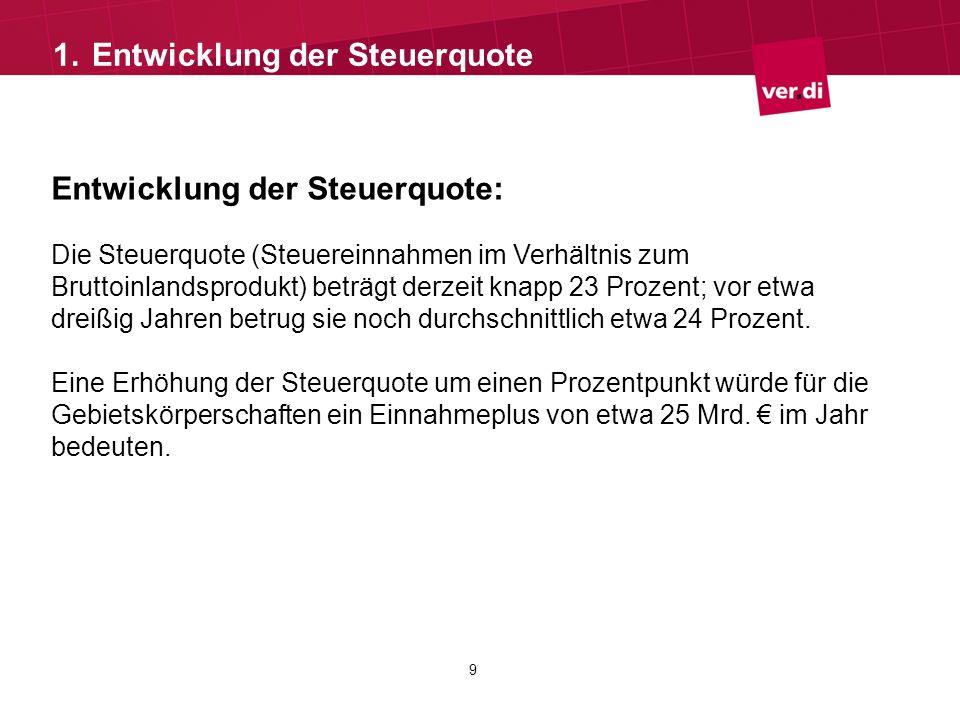 20 3.Tarifforderungen und -abschlüsse aus der Tarifrunde 2012 Ausgewählte Tarifforderungen und -abschlüsse in der Tarifrunde 2012 AbschlussdatumTarifbereichForderungAbschlussWeitere Regelungen 12.01.Deutsche Post AG 7,0% 400 Pauschale für 3 Monate 4,0 % ab 01.04.2012 LZ: 15 Monate bis 31.03.2013 31.03.Öffentlicher Dienst Bund und Gemeinden 6,5% mind.