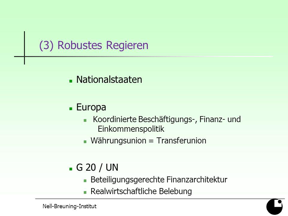 (3) Robustes Regieren Nationalstaaten Europa Koordinierte Beschäftigungs-, Finanz- und Einkommenspolitik Währungsunion = Transferunion G 20 / UN Beteiligungsgerechte Finanzarchitektur Realwirtschaftliche Belebung Nell-Breuning-Institut