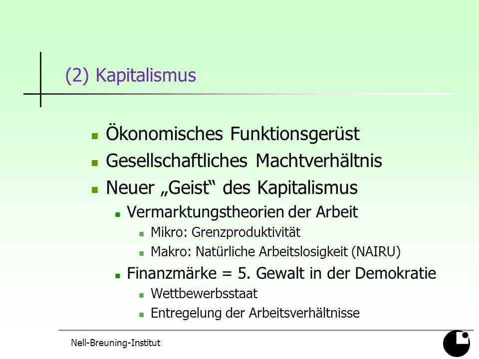 (2) Kapitalismus Ökonomisches Funktionsgerüst Gesellschaftliches Machtverhältnis Neuer Geist des Kapitalismus Vermarktungstheorien der Arbeit Mikro: Grenzproduktivität Makro: Natürliche Arbeitslosigkeit (NAIRU) Finanzmärke = 5.