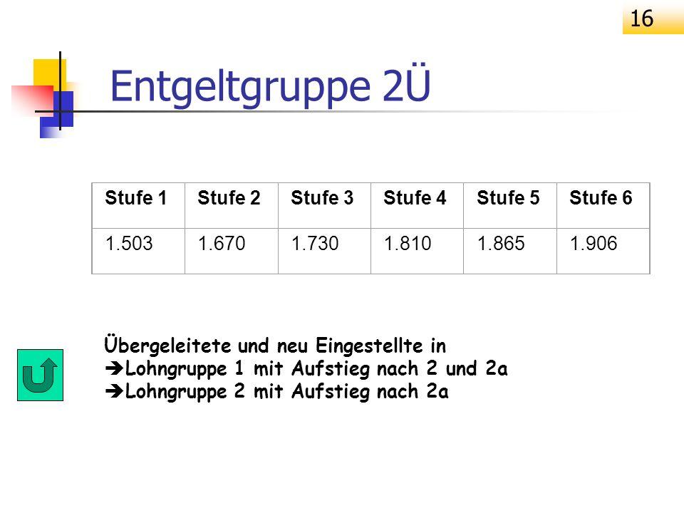 16 Entgeltgruppe 2Ü Stufe 1Stufe 2Stufe 3Stufe 4Stufe 5Stufe 6 1.5031.6701.7301.8101.8651.906 Übergeleitete und neu Eingestellte in Lohngruppe 1 mit A