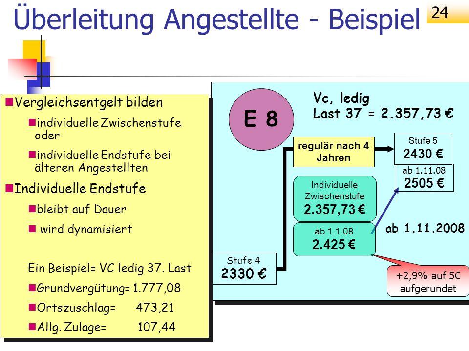 24 Individuelle Zwischenstufe 2.357,73 Stufe 4 2330 Stufe 5 2430 regulär nach 4 Jahren Überleitung Angestellte - Beispiel Vc, ledig Last 37 = 2.357,73