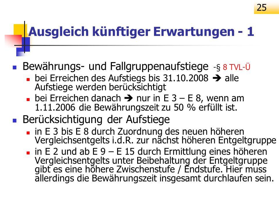 25 Ausgleich künftiger Erwartungen - 1 Bewährungs- und Fallgruppenaufstiege -§ 8 TVL-Ü bei Erreichen des Aufstiegs bis 31.10.2008 alle Aufstiege werde