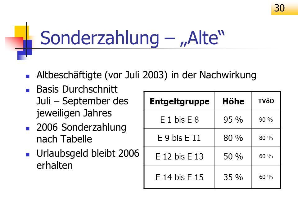 30 Sonderzahlung – Alte Altbeschäftigte (vor Juli 2003) in der Nachwirkung Basis Durchschnitt Juli – September des jeweiligen Jahres 2006 Sonderzahlun