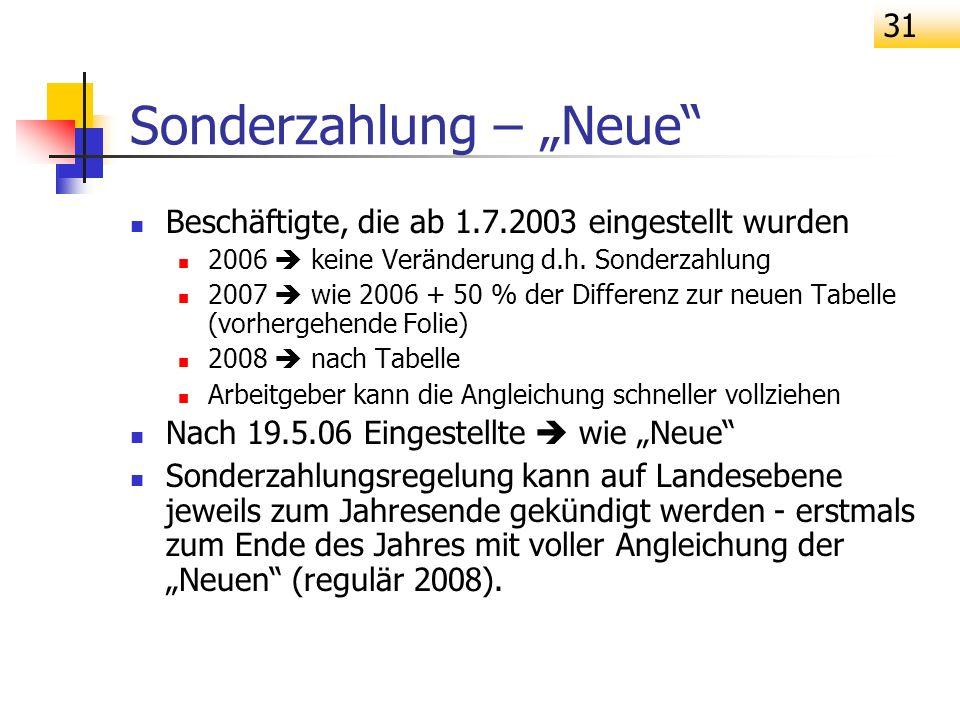 31 Sonderzahlung – Neue Beschäftigte, die ab 1.7.2003 eingestellt wurden 2006 keine Veränderung d.h. Sonderzahlung 2007 wie 2006 + 50 % der Differenz