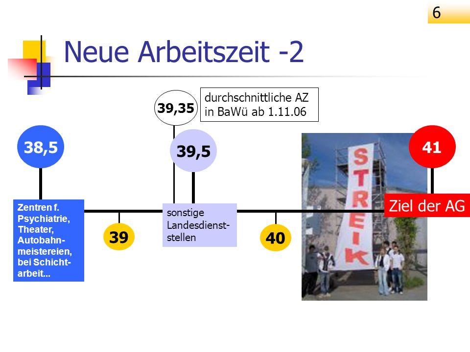 6 39,35 durchschnittliche AZ in BaWü ab 1.11.06 Neue Arbeitszeit -2 38,5 Zentren f. Psychiatrie, Theater, Autobahn- meistereien, bei Schicht- arbeit..