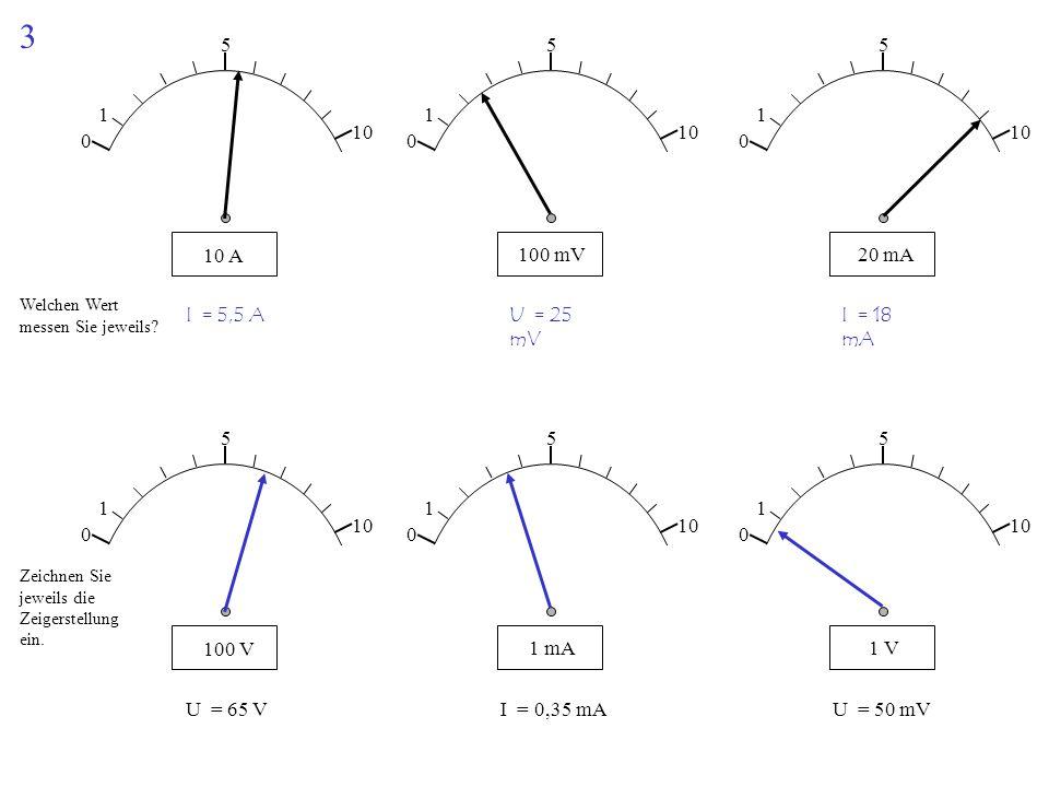 3 Welchen Wert messen Sie jeweils? I = 5,5 A 0 1 5 10 0 1 5 0 1 5 10 A 100 mV20 mA U = 25 mV I = 18 mA Zeichnen Sie jeweils die Zeigerstellung ein. U