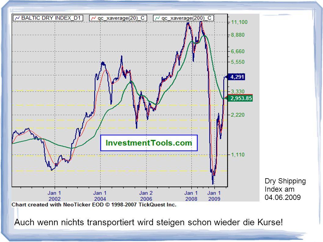 Dry Shipping Index am 04.06.2009 Auch wenn nichts transportiert wird steigen schon wieder die Kurse!