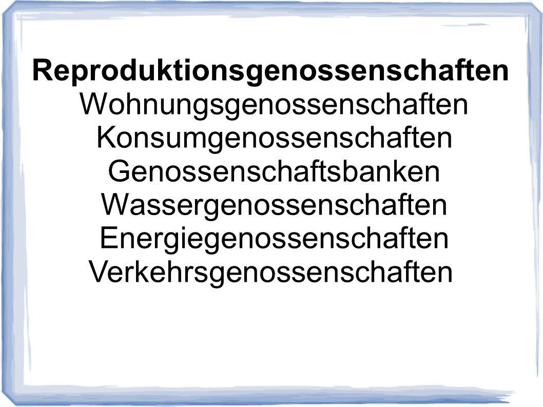 Reproduktionsgenossenschaften Wohnungsgenossenschaften Konsumgenossenschaften Genossenschaftsbanken Wassergenossenschaften Energiegenossenschaften Verkehrsgenossenschaften