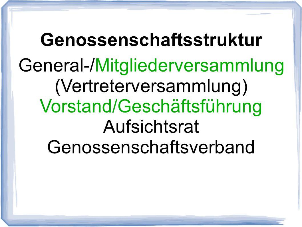 Genossenschaftsstruktur General-/Mitgliederversammlung (Vertreterversammlung) Vorstand/Geschäftsführung Aufsichtsrat Genossenschaftsverband