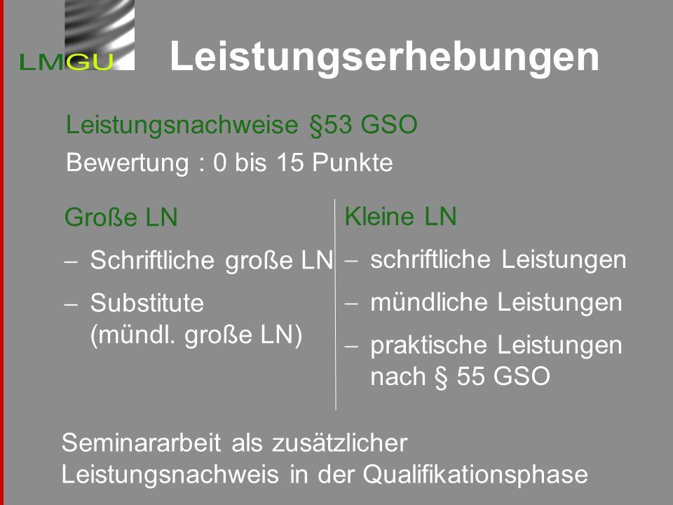 Leistungserhebungen Leistungsnachweise §53 GSO Bewertung : 0 bis 15 Punkte Große LN Schriftliche große LN Substitute (mündl. große LN) Kleine LN schri