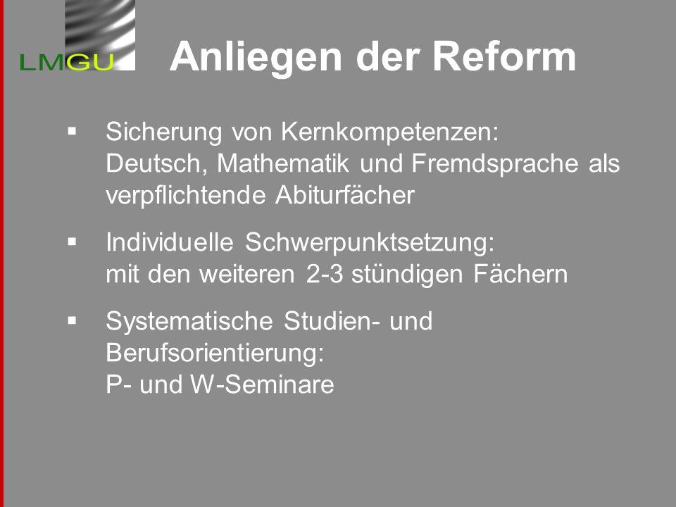 Anliegen der Reform Sicherung von Kernkompetenzen: Deutsch, Mathematik und Fremdsprache als verpflichtende Abiturfächer Individuelle Schwerpunktsetzun