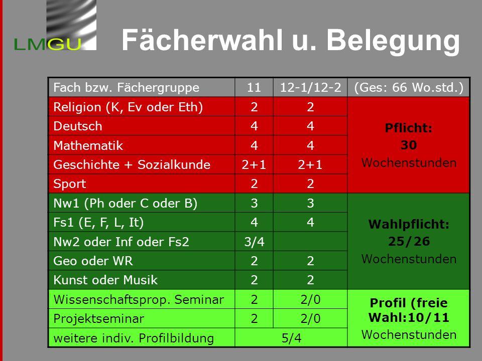 Fächerwahl u.Belegung Besonderheiten (1) Sport als Abiturfach: 2std.