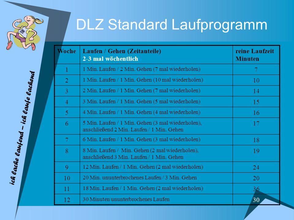 DLZ Standard Laufprogramm WocheLaufen / Gehen (Zeitanteile) 2-3 mal wöchentlich reine Laufzeit Minuten 1 1 Min. Laufen / 2 Min. Gehen (7 mal wiederhol