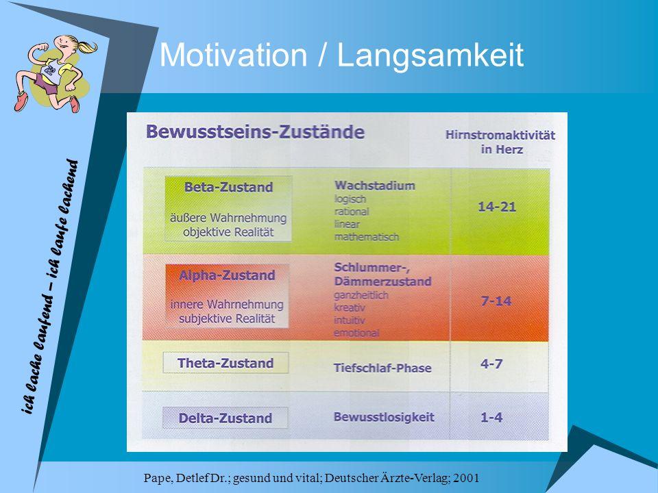 Motivation / Langsamkeit Pape, Detlef Dr.; gesund und vital; Deutscher Ärzte-Verlag; 2001