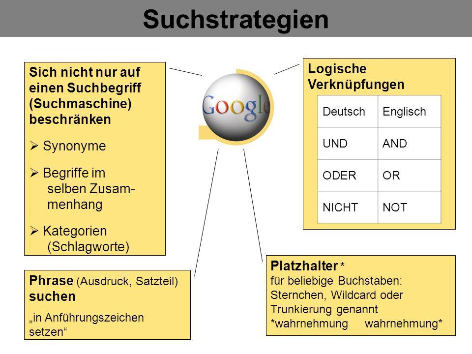 Logische Verknüpfungen Suchstrategien DeutschEnglisch UNDAND ODEROR NICHTNOT Sich nicht nur auf einen Suchbegriff (Suchmaschine) beschränken Synonyme Begriffe im selben Zusam- menhang Kategorien (Schlagworte) Platzhalter * für beliebige Buchstaben: Sternchen, Wildcard oder Trunkierung genannt *wahrnehmungwahrnehmung* Phrase (Ausdruck, Satzteil) suchen in Anführungszeichen setzen