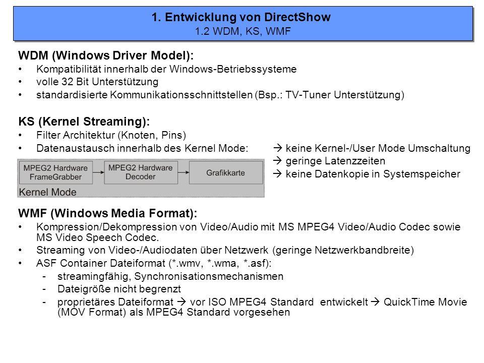 WDM (Windows Driver Model): Kompatibilität innerhalb der Windows-Betriebssysteme volle 32 Bit Unterstützung standardisierte Kommunikationsschnittstellen (Bsp.: TV-Tuner Unterstützung) KS (Kernel Streaming): Filter Architektur (Knoten, Pins) Datenaustausch innerhalb des Kernel Mode: keine Kernel-/User Mode Umschaltung geringe Latenzzeiten keine Datenkopie in Systemspeicher WMF (Windows Media Format): Kompression/Dekompression von Video/Audio mit MS MPEG4 Video/Audio Codec sowie MS Video Speech Codec.