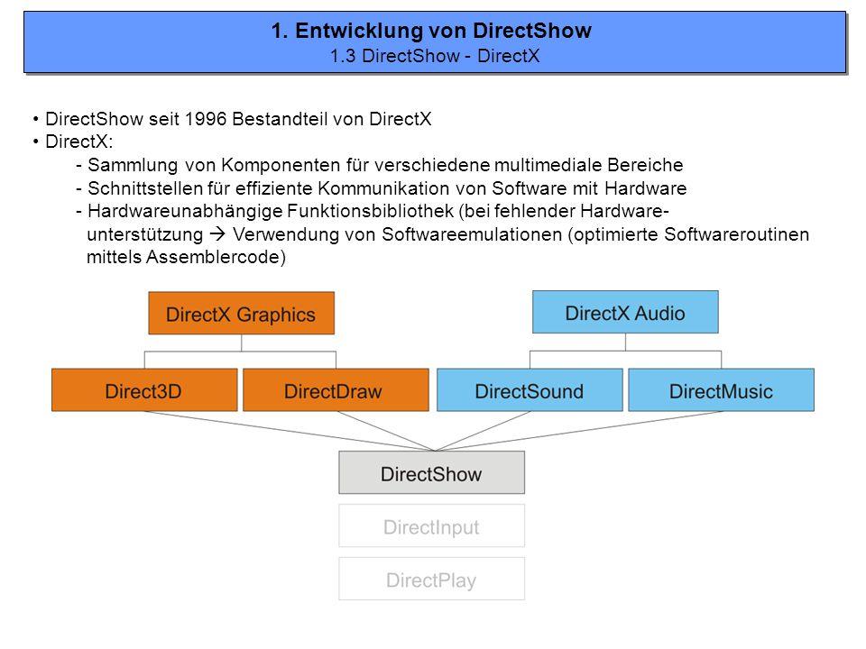 1. Entwicklung von DirectShow 1.3 DirectShow - DirectX 1. Entwicklung von DirectShow 1.3 DirectShow - DirectX DirectShow seit 1996 Bestandteil von Dir