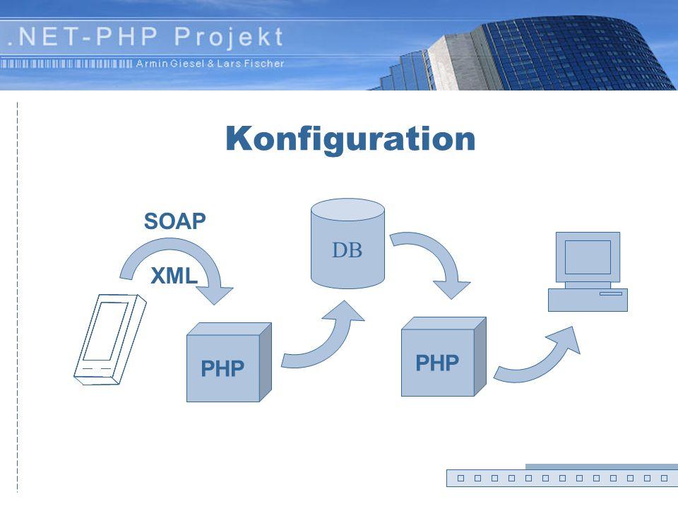 Web-Service Instrument zum Datenaustausch statt einem Browser gibt es eine Applikation Applikation ist allein für die Bildschirmdarstellung verantwort
