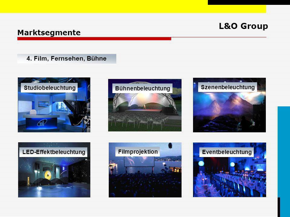 L&O Group Marktsegmente 4. Film, Fernsehen, Bühne Studiobeleuchtung LED-Effektbeleuchtung Bühnenbeleuchtung Szenenbeleuchtung Filmprojektion Eventbele