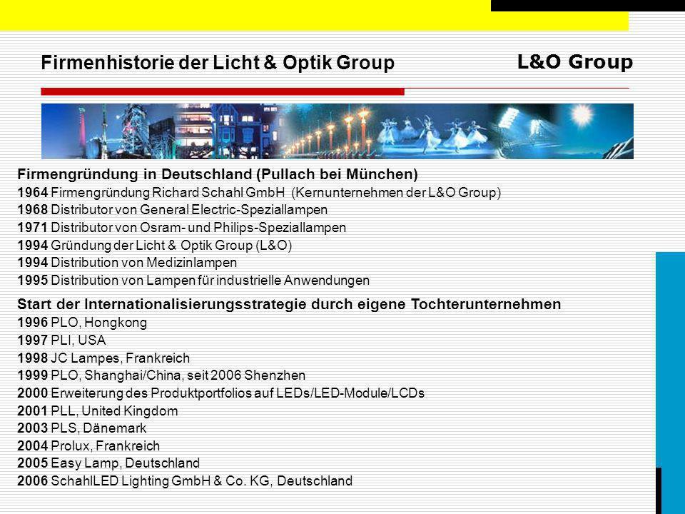 L&O Group Firmengründung in Deutschland (Pullach bei München) 1964 Firmengründung Richard Schahl GmbH (Kernunternehmen der L&O Group) 1968 Distributor