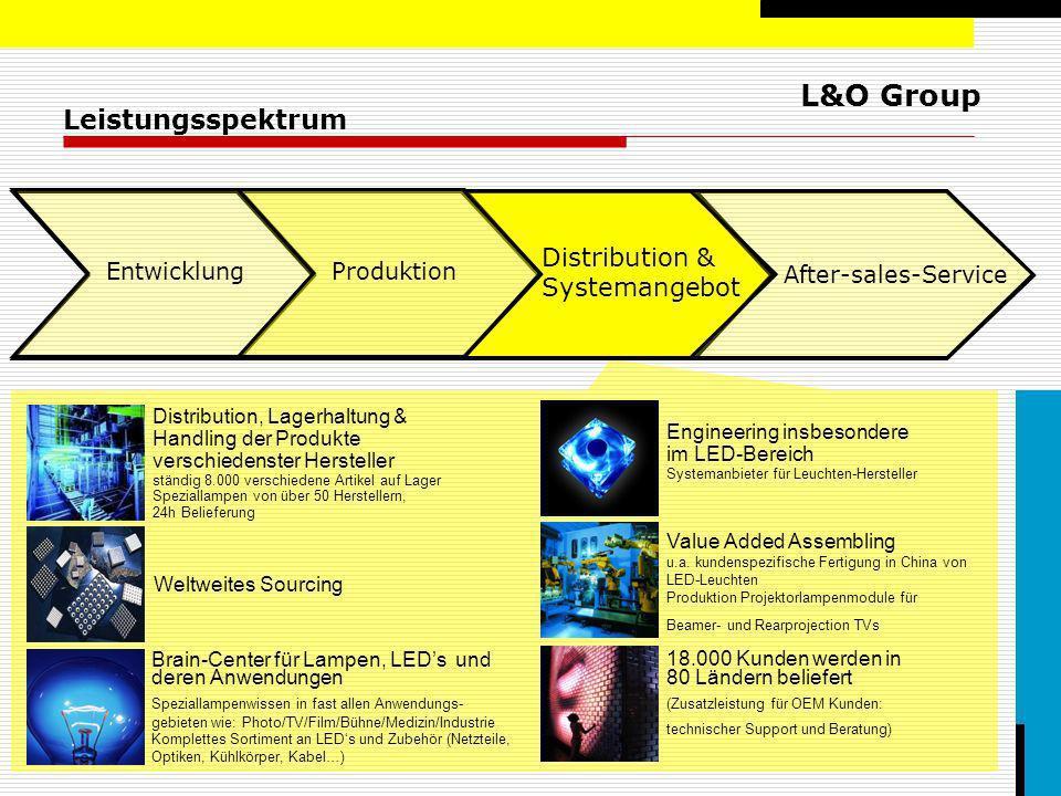 L&O Group Leistungsspektrum Weltweites Sourcing Brain-Center für Lampen, LEDs und deren Anwendungen Speziallampenwissen in fast allen Anwendungs- gebi
