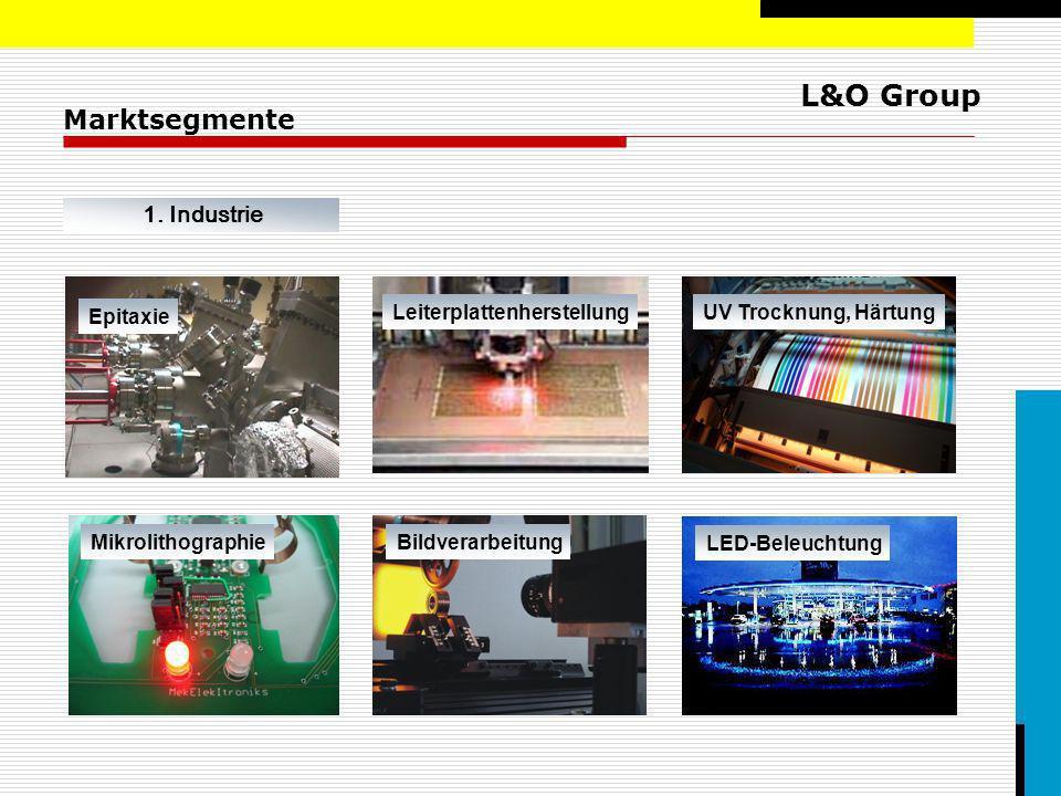 L&O Group Marktsegmente 1. Industrie Epitaxie MikrolithographieBildverarbeitung LeiterplattenherstellungUV Trocknung, Härtung LED-Beleuchtung