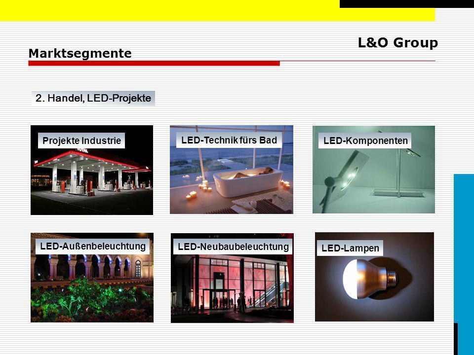 L&O Group Marktsegmente 3.