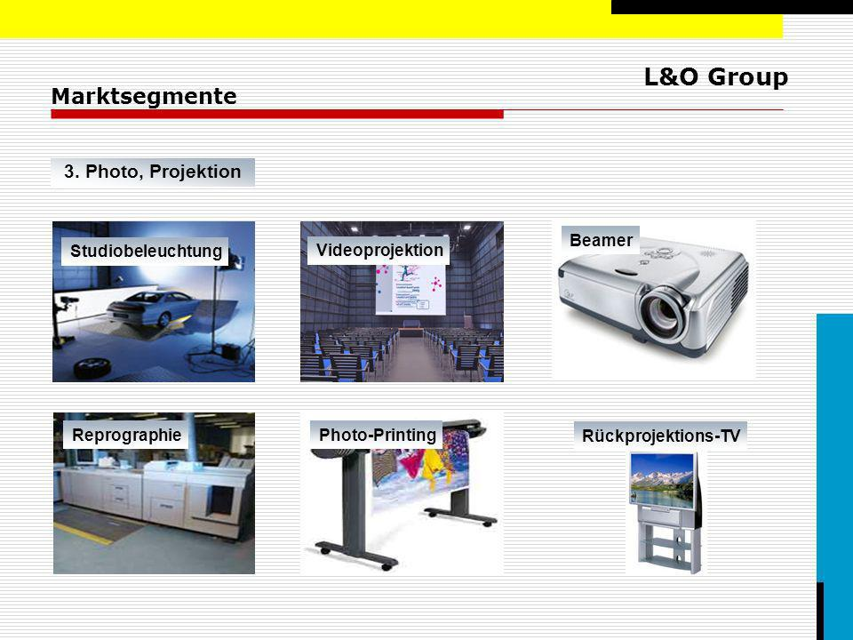L&O Group Marktsegmente 3. Photo, Projektion Studiobeleuchtung ReprographiePhoto-Printing Videoprojektion Beamer Rückprojektions-TV