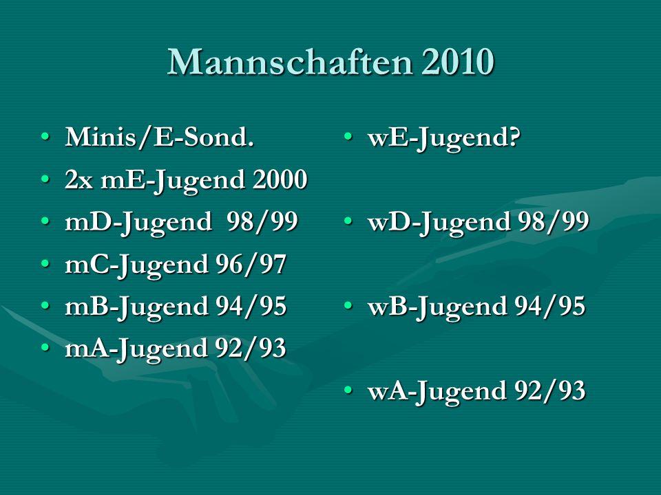 Mannschaften 2010 Minis/E-Sond.Minis/E-Sond. 2x mE-Jugend 20002x mE-Jugend 2000 mD-Jugend 98/99mD-Jugend 98/99 mC-Jugend 96/97mC-Jugend 96/97 mB-Jugen