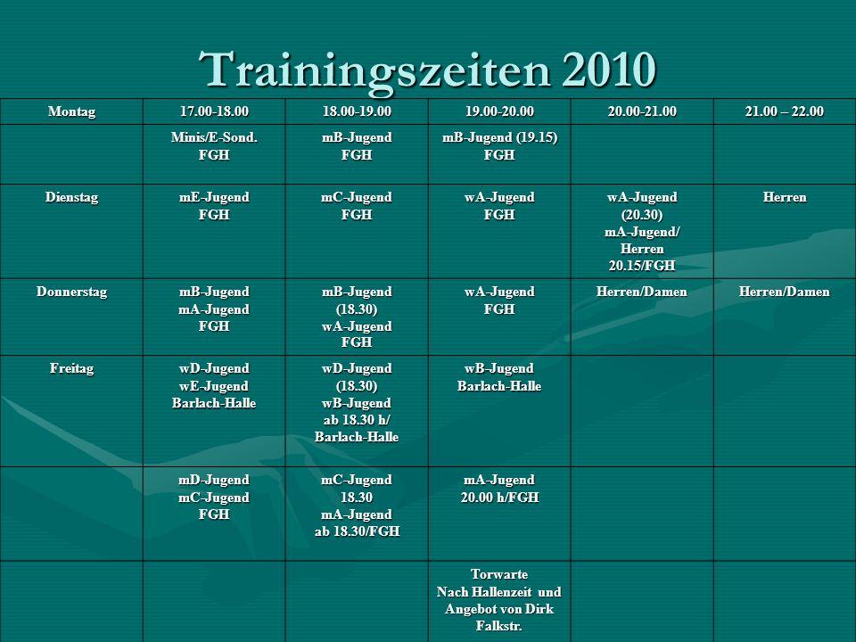 Trainingszeiten 2010 Montag17.00-18.0018.00-19.0019.00-20.0020.00-21.00 21.00 – 22.00 Minis/E-Sond.FGHmB-JugendFGH mB-Jugend (19.15) FGH DienstagmE-JugendFGHmC-JugendFGHwA-JugendFGHwA-Jugend(20.30)mA-Jugend/Herren20.15/FGHHerren DonnerstagmB-JugendmA-JugendFGHmB-Jugend(18.30)wA-JugendFGHwA-JugendFGHHerren/DamenHerren/Damen FreitagwD-JugendwE-JugendBarlach-HallewD-Jugend(18.30)wB-Jugend ab 18.30 h/ Barlach-HallewB-JugendBarlach-Halle mD-JugendmC-JugendFGHmC-Jugend18.30mA-Jugend ab 18.30/FGH mA-Jugend 20.00 h/FGH Torwarte Nach Hallenzeit und Angebot von Dirk Falkstr.