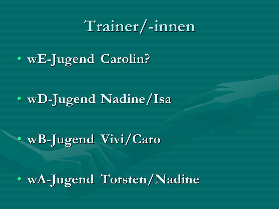 Trainer/-innen wE-JugendCarolin?wE-JugendCarolin? wD-JugendNadine/IsawD-JugendNadine/Isa wB-JugendVivi/CarowB-JugendVivi/Caro wA-JugendTorsten/Nadinew