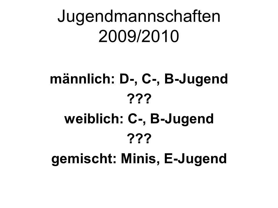 Jugendmannschaften 2009/2010 männlich: D-, C-, B-Jugend ??? weiblich: C-, B-Jugend ??? gemischt: Minis, E-Jugend