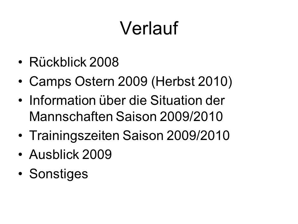 Verlauf Rückblick 2008 Camps Ostern 2009 (Herbst 2010) Information über die Situation der Mannschaften Saison 2009/2010 Trainingszeiten Saison 2009/20