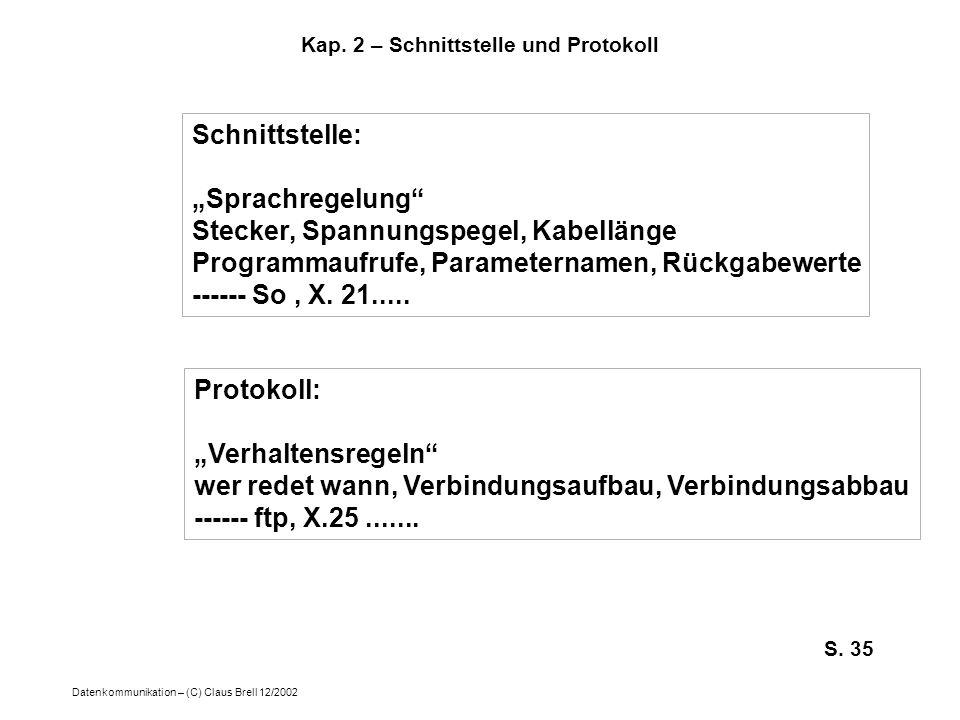 Datenkommunikation – (C) Claus Brell 12/2002 Kap. 2 – Schnittstelle und Protokoll Schnittstelle: Sprachregelung Stecker, Spannungspegel, Kabellänge Pr
