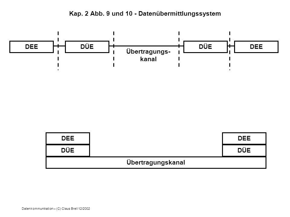 Datenkommunikation – (C) Claus Brell 12/2002 Kap. 2 Abb. 9 und 10 - Datenübermittlungssystem DEEDÜE DEE Übertragungs- kanal Übertragungskanal DÜE DEE