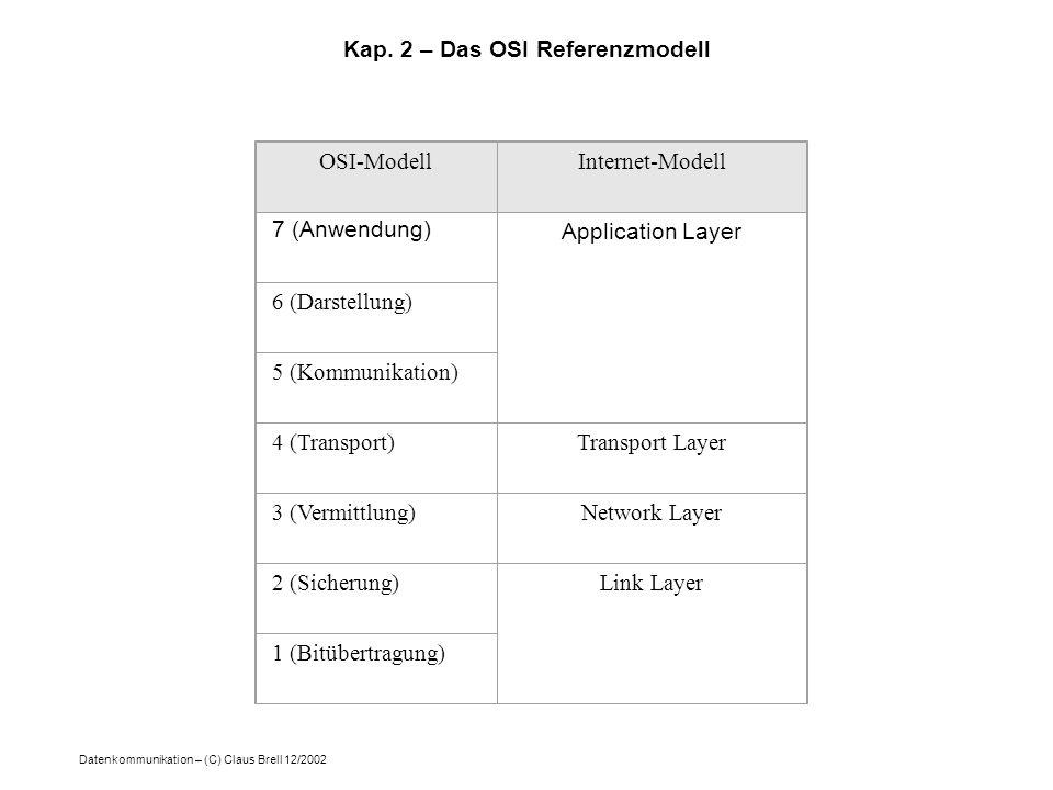 Datenkommunikation – (C) Claus Brell 12/2002 Kap. 2 – Das OSI Referenzmodell OSI-ModellInternet-Modell 7 (Anwendung)Application Layer 6 (Darstellung)